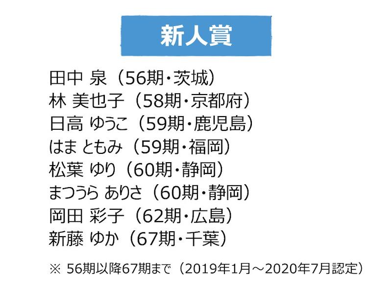 【2020講師アワード】新人賞の発表